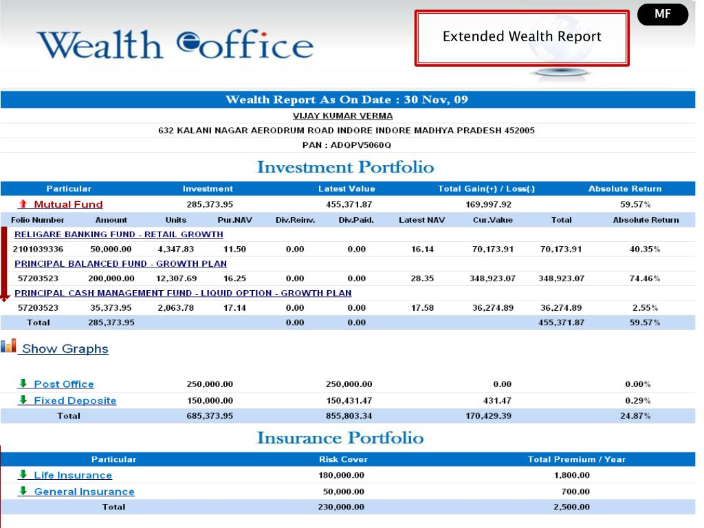 Extended Wealth Report