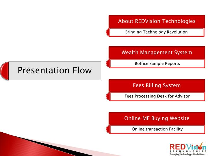 About REDVision Technologies