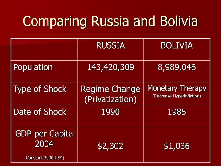Comparing russia and bolivia