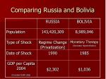 comparing russia and bolivia