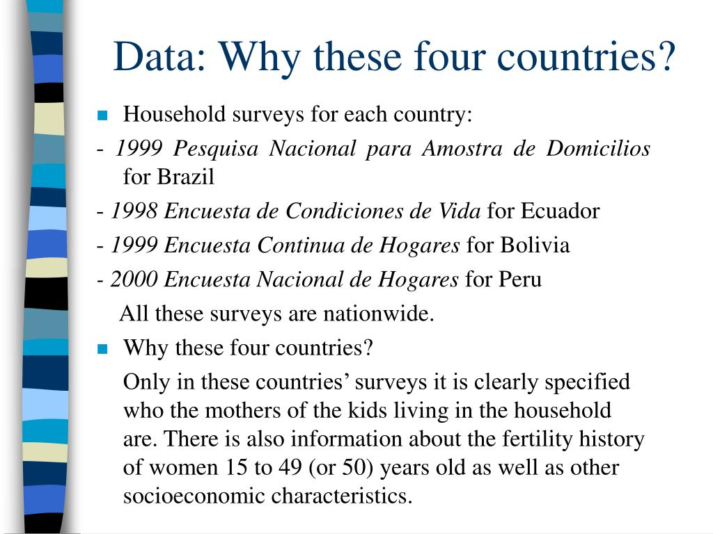 Data: Why these four countries?