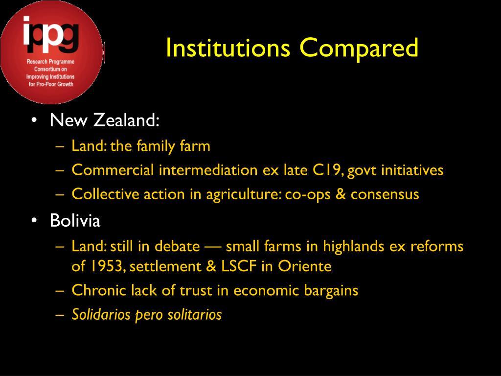 Institutions Compared