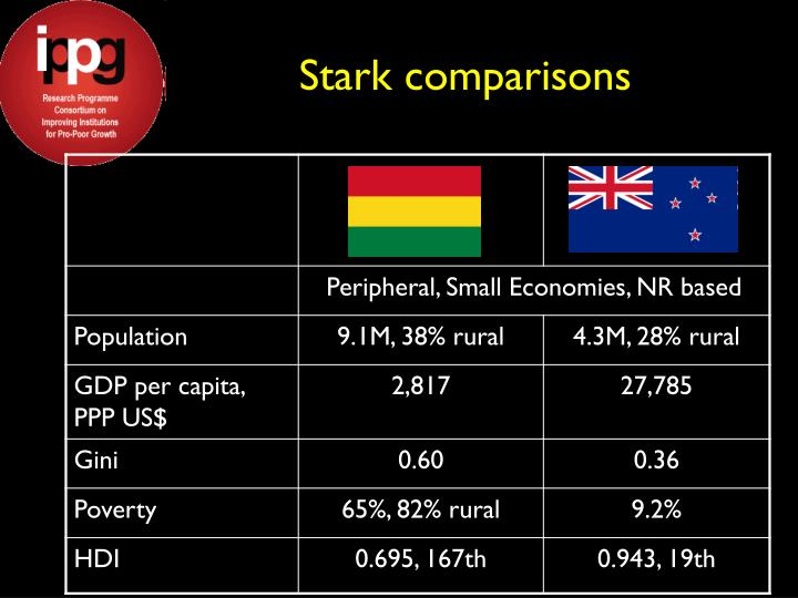 Stark comparisons