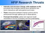 hfip research thrusts