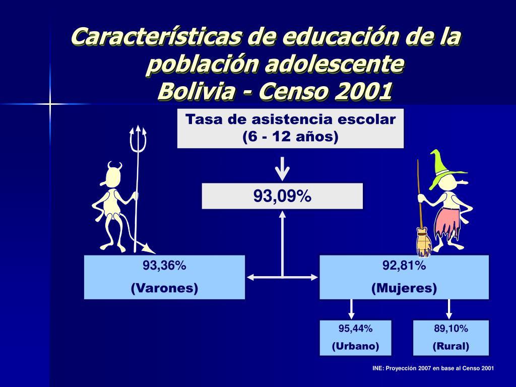 Características de educación de la población adolescente