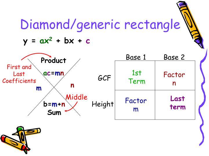 Diamond/generic rectangle