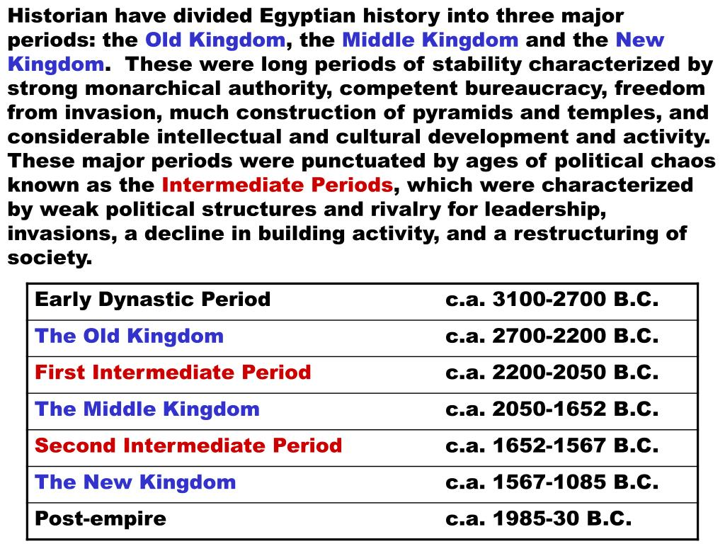 Historian have divided Egyptian history into three major periods: the