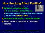 how smoking affect fertility