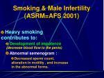 smoking male infertility asrm afs 2001