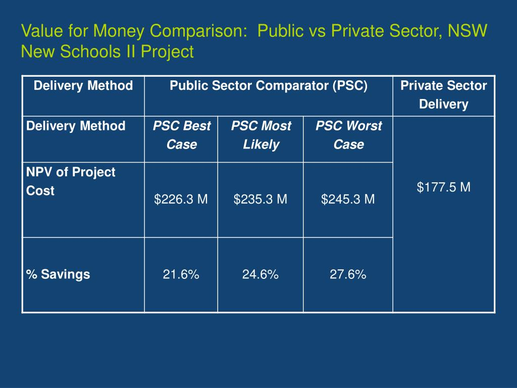 Value for Money Comparison:  Public vs Private Sector, NSW New Schools II Project