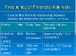 frequency of financial interests1