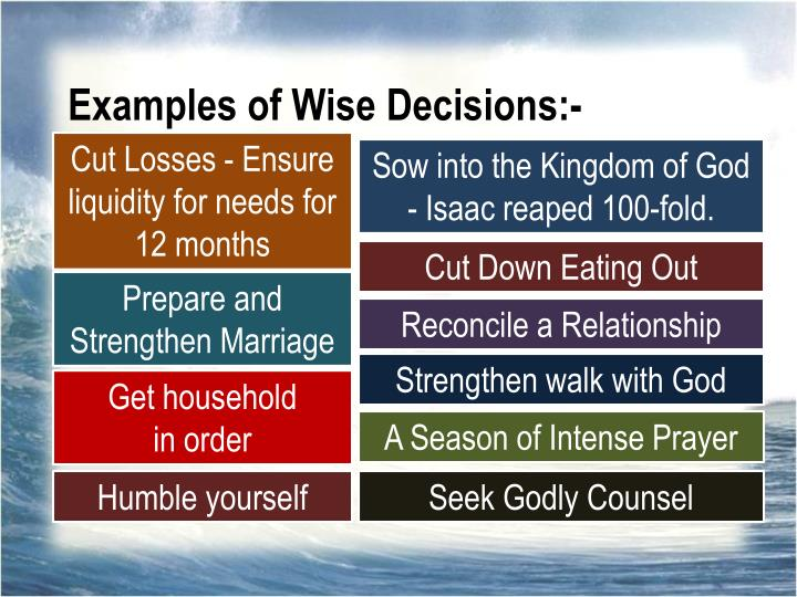 Examples of Wise Decisions:-