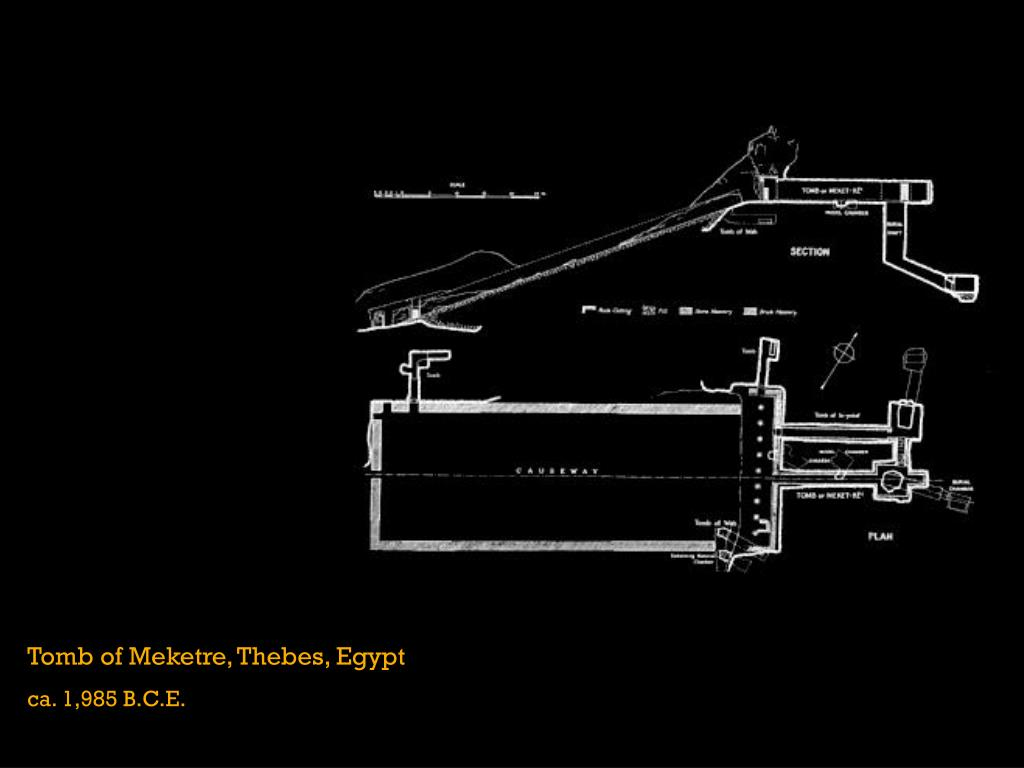 Tomb of Meketre, Thebes, Egypt