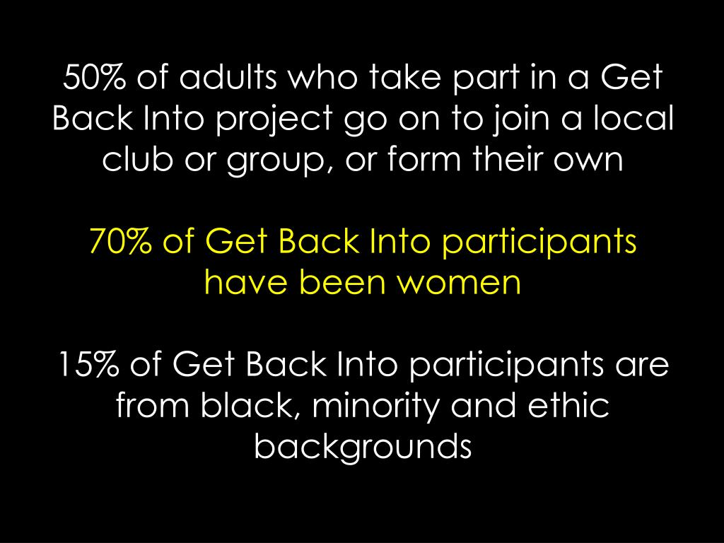 50% of adults who take part in a Get Back Into project go on to join a local club or group, or form their own