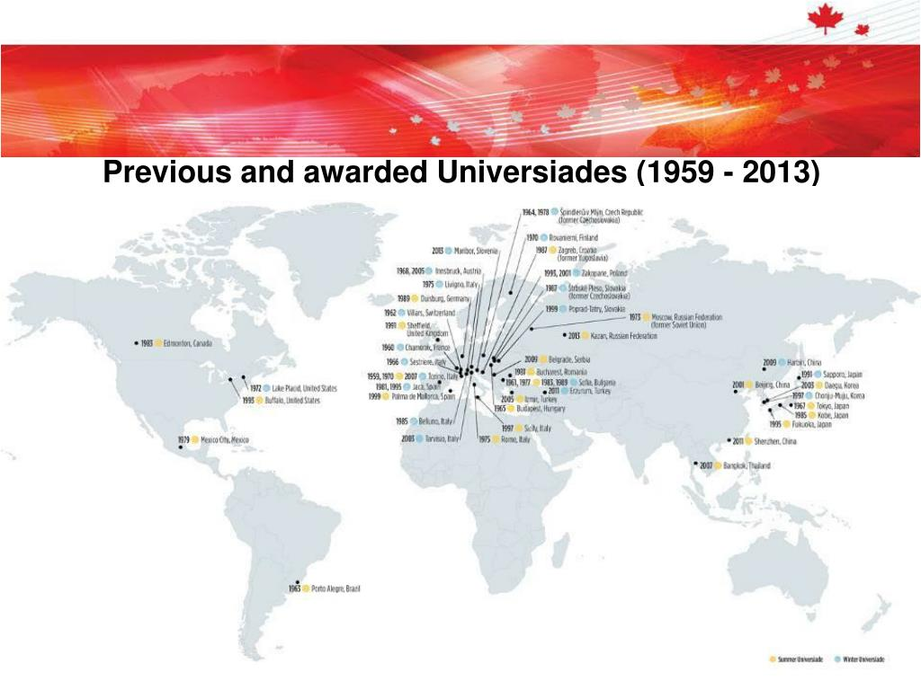 Previous and awarded Universiades (1959 - 2013)