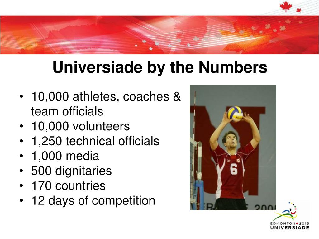 Universiade by the Numbers