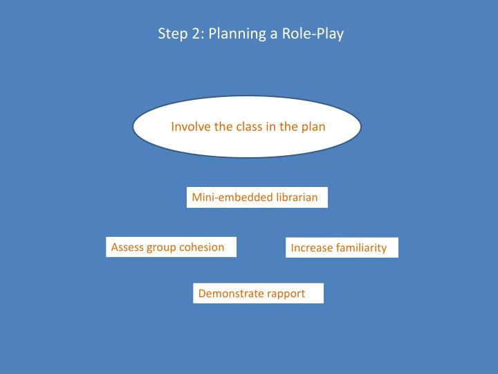 Step 2: Planning a Role-Play