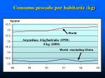 consumo pescado por habitante kg