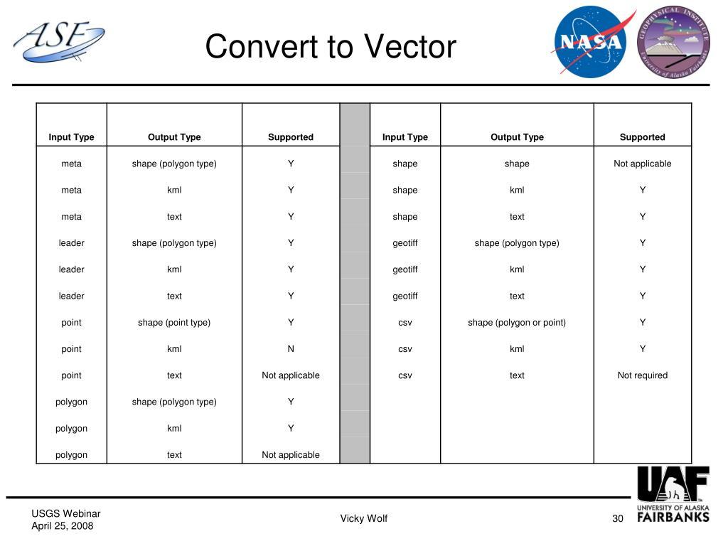 Convert to Vector