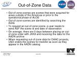 out of zone data