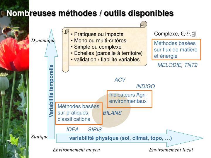 Méthodes basées sur flux de matière et énergie