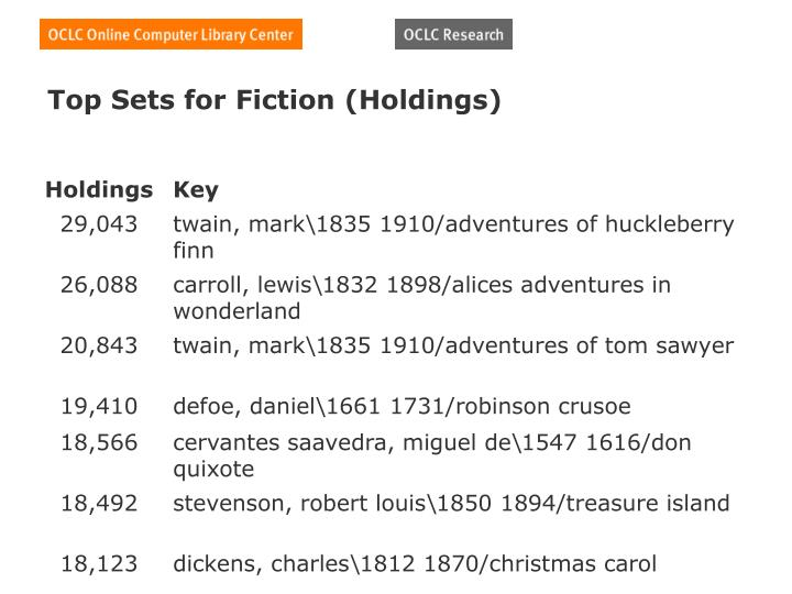 Top Sets for Fiction (Holdings)