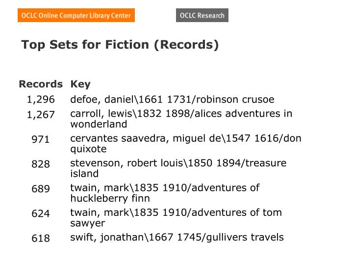 Top Sets for Fiction (Records)