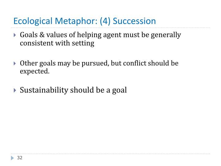 Ecological Metaphor: (4) Succession