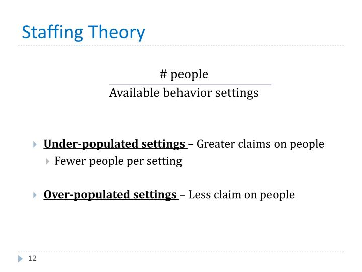 Staffing Theory