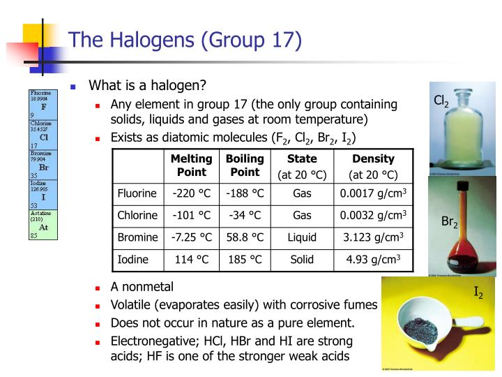 The halogens group 17