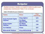 bulgular1