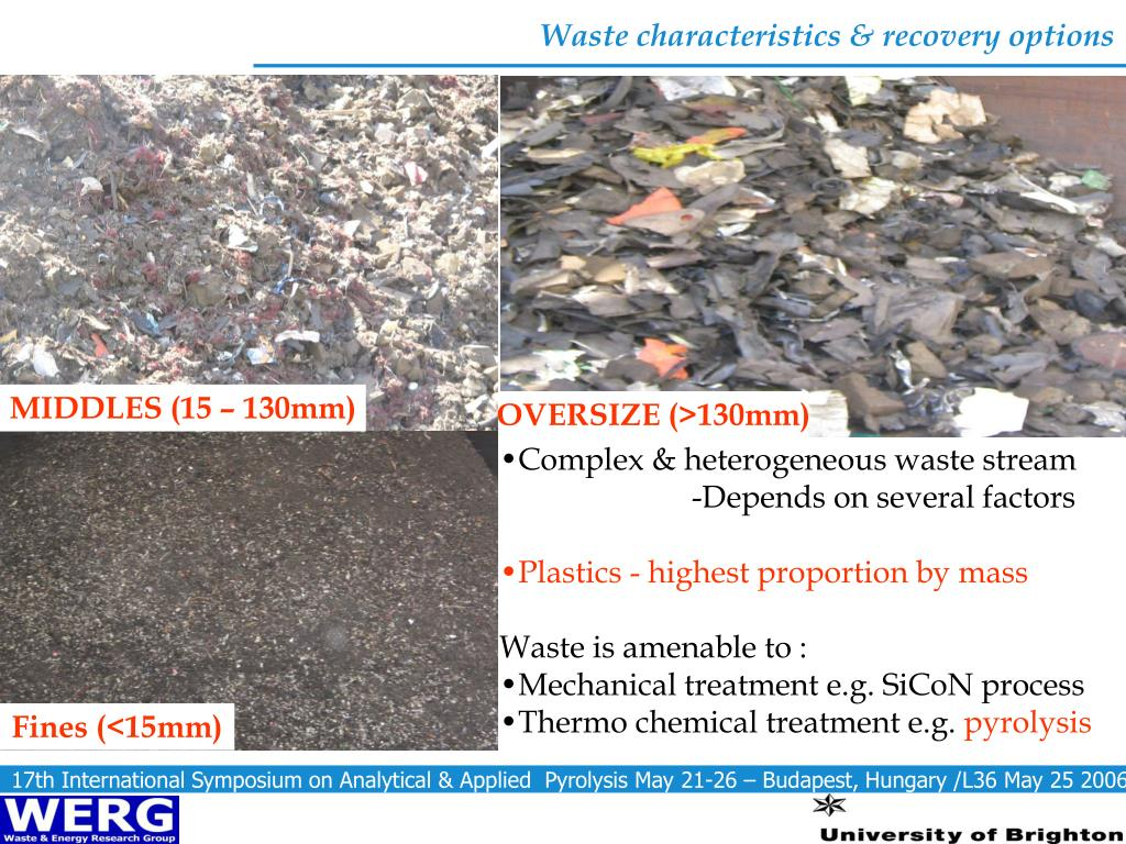 Waste characteristics & recovery options