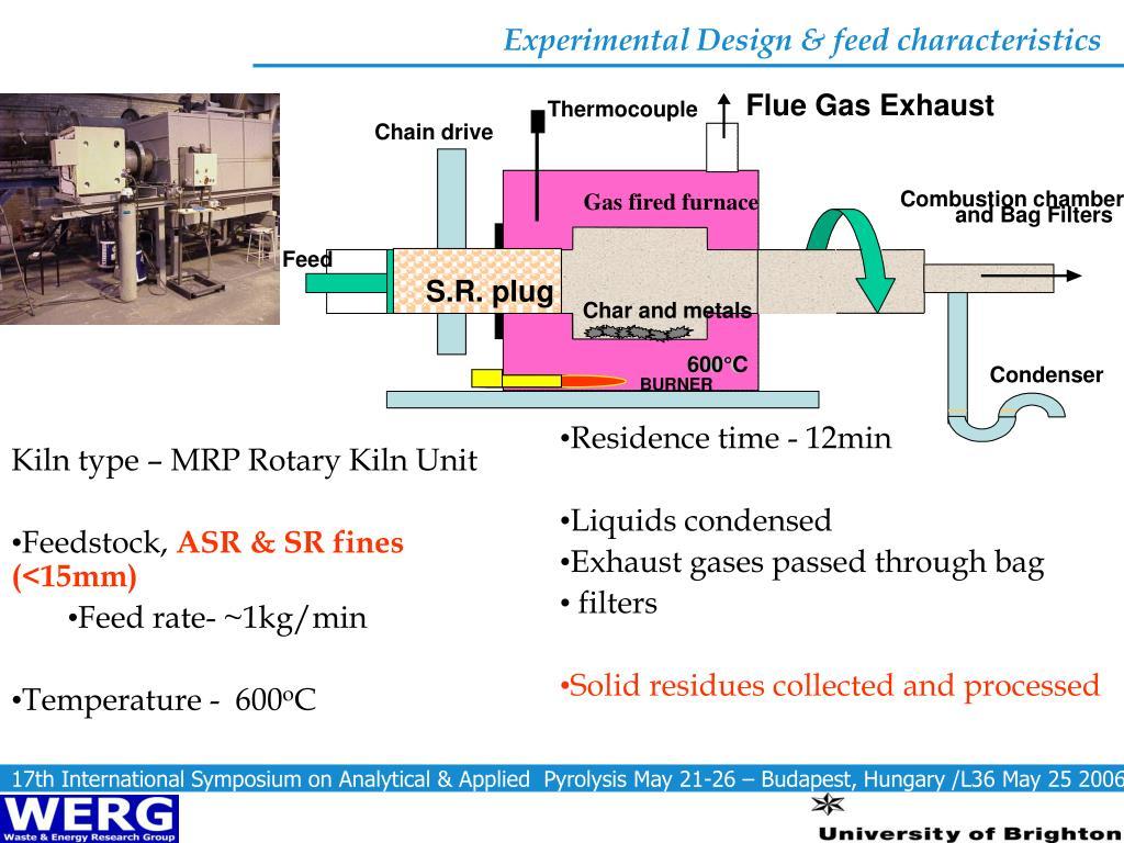 Flue Gas Exhaust