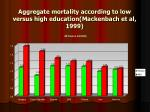aggregate mortality according to low versus high education mackenbach et al 1999