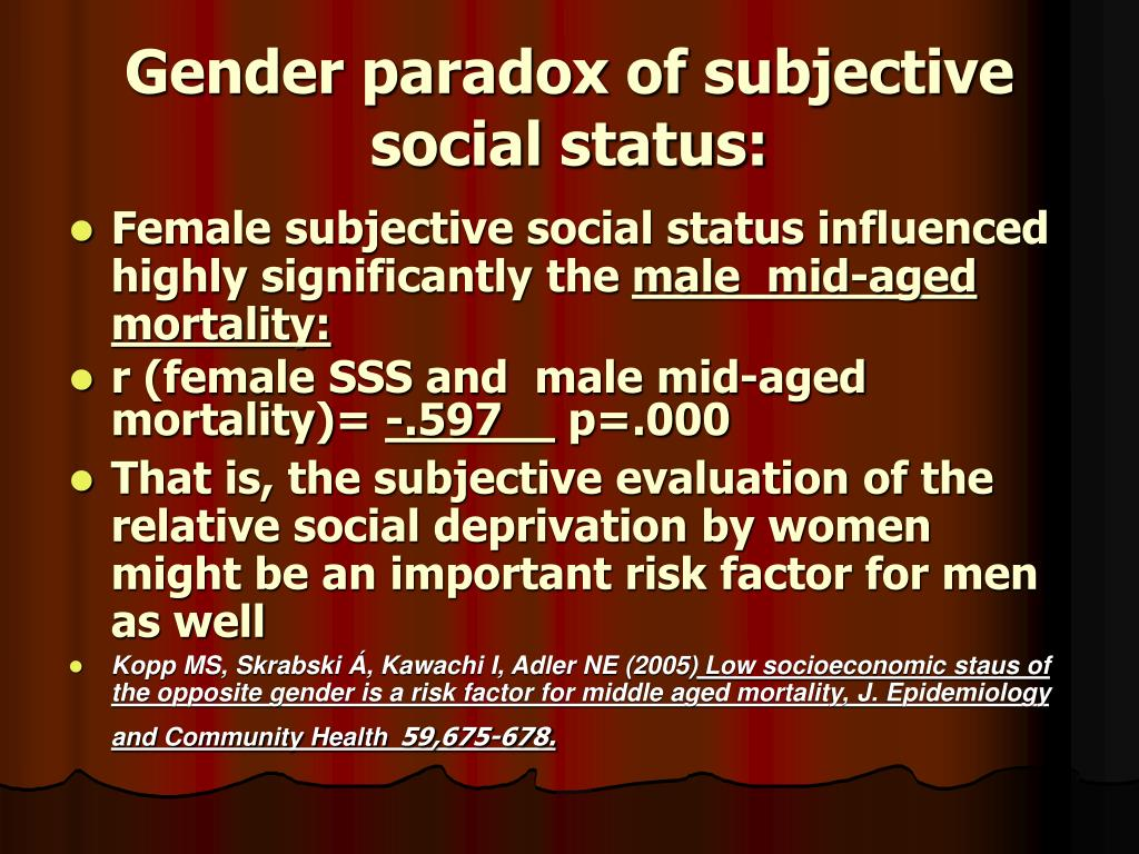 Gender paradox of subjective social status: