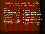 significant correlations of total mid aged cv mortality rates among women