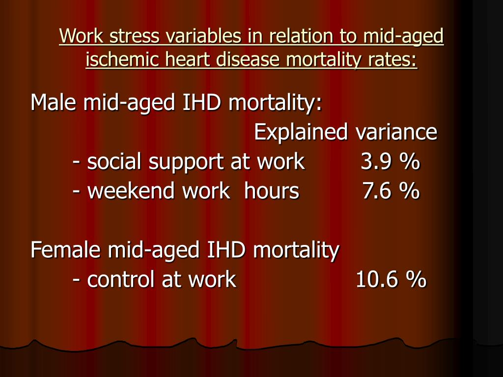 Work stress variables in relation to mid-aged ischemic heart disease mortality rates: