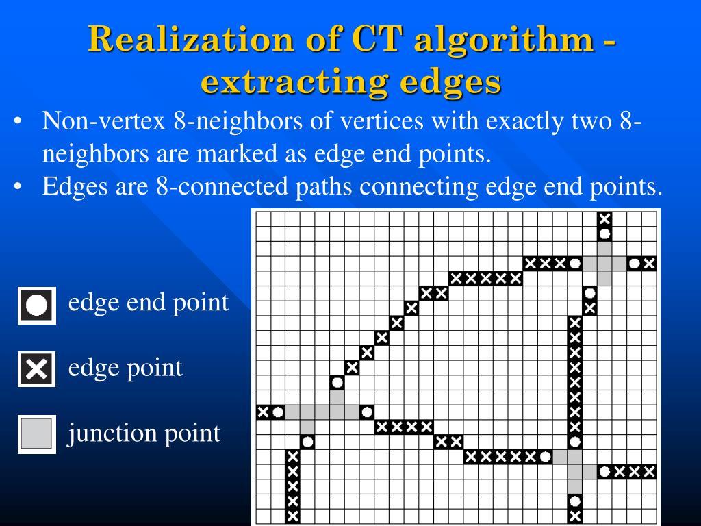 Realization of CT algorithm