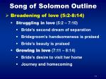 song of solomon outline1