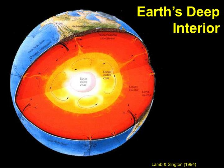 Earth's Deep Interior