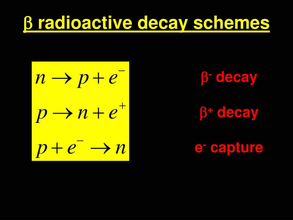  radioactive decay schemes