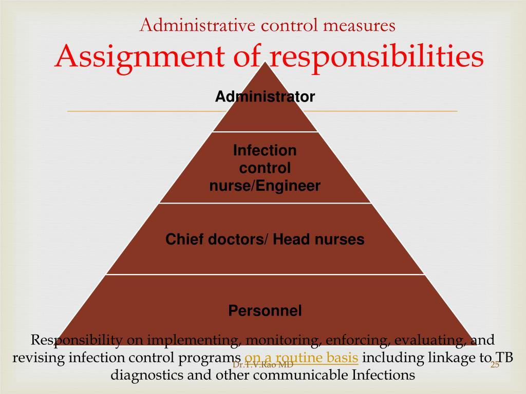 Administrative control measures