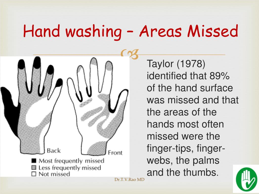 Taylor (1978) identified that 89% of the hand surface was missed and that the areas of the hands most often missed were the finger-tips, finger-webs, the palms and the thumbs