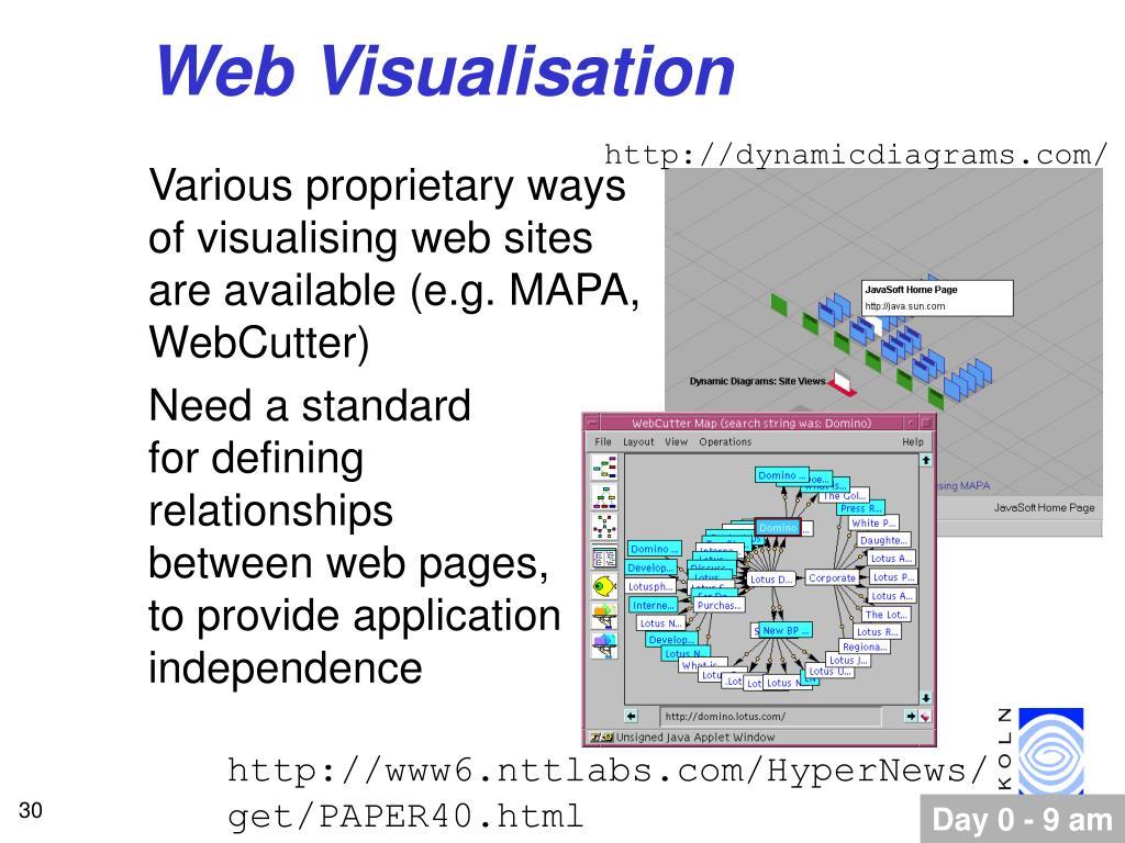 Web Visualisation