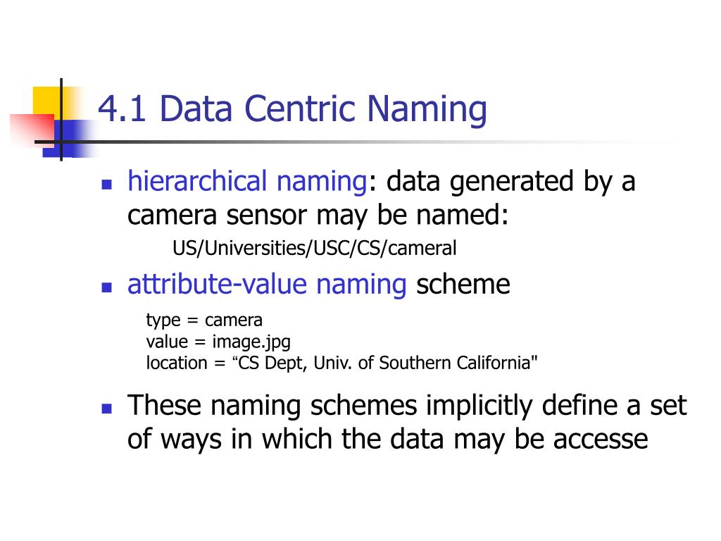 4.1 Data Centric Naming