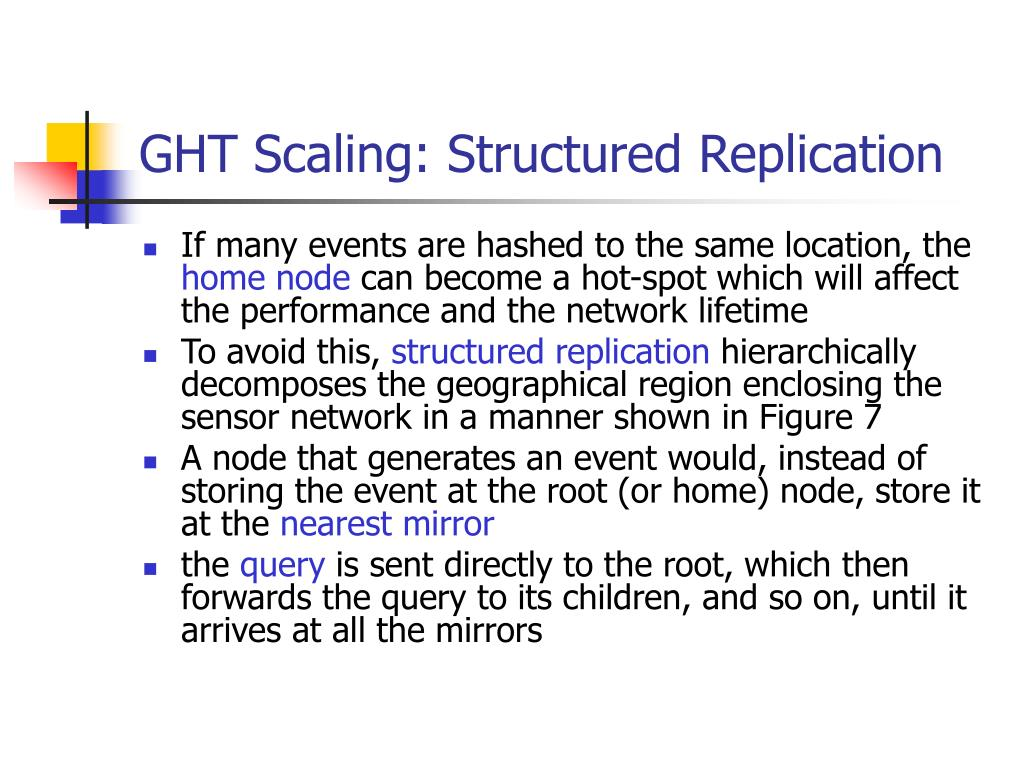 GHT Scaling: Structured Replication