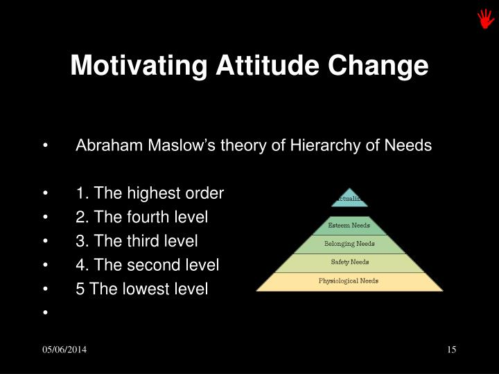 Motivating Attitude Change