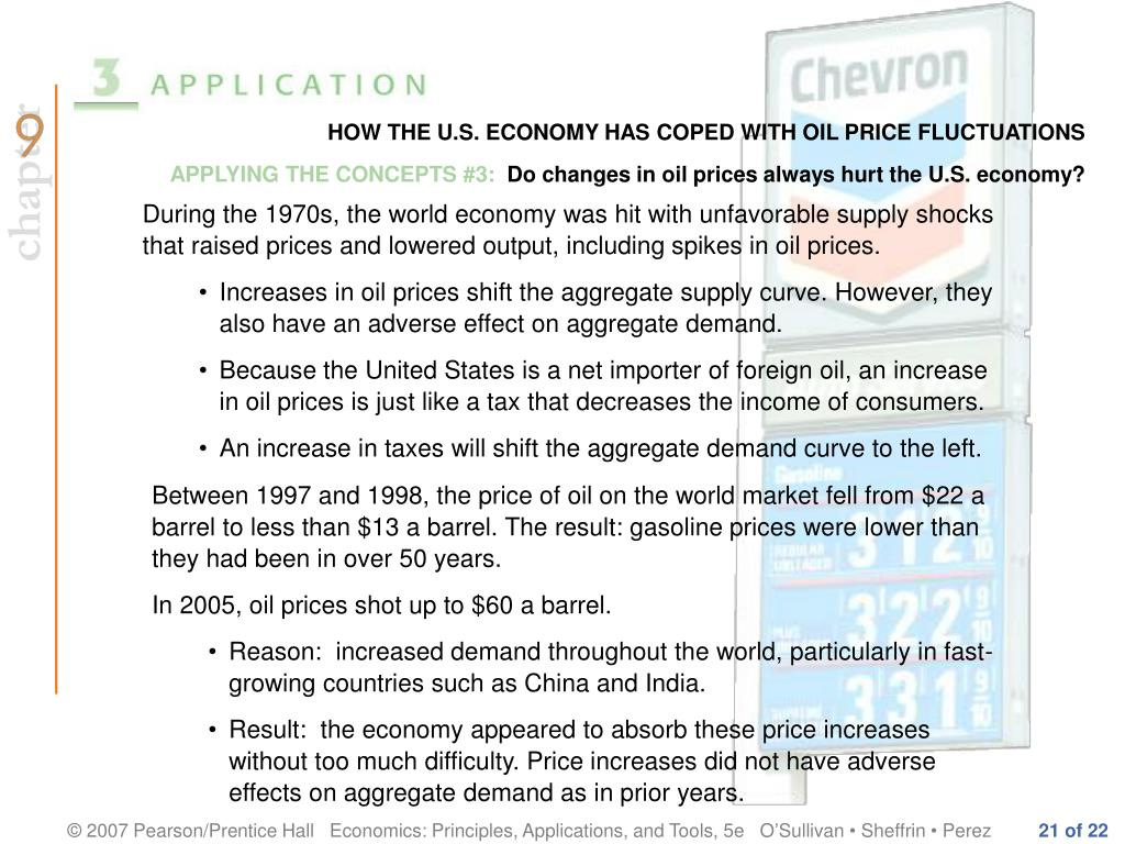 HOW THE U.S. ECONOMY HAS COPED WITH OIL PRICE FLUCTUATIONS