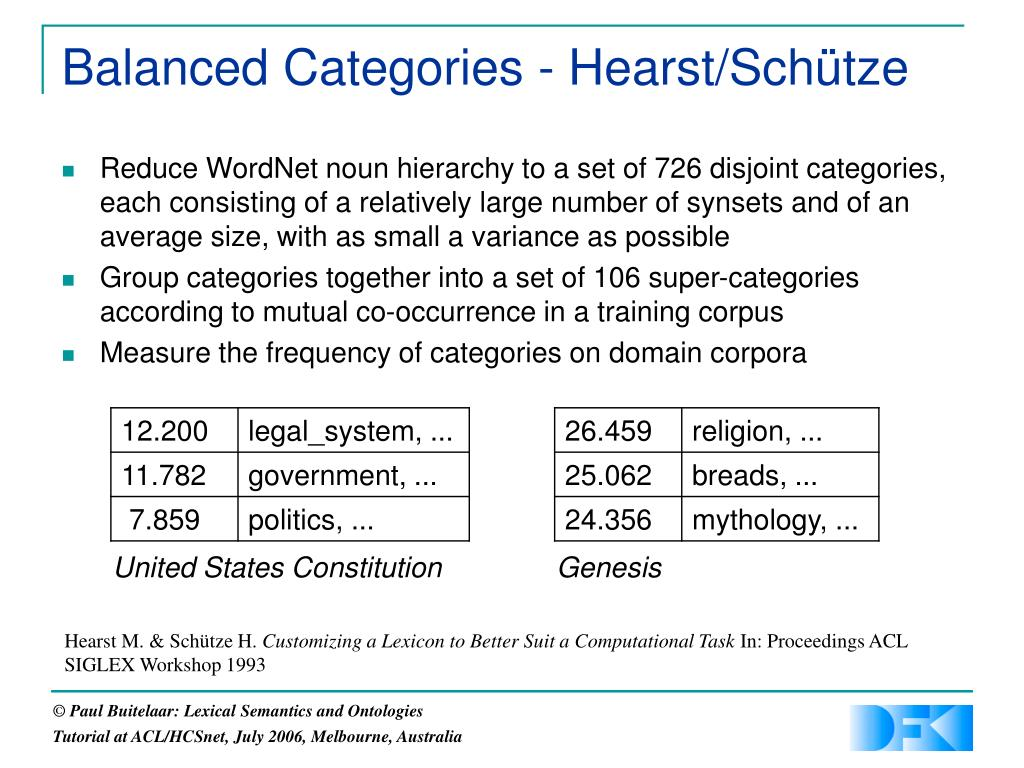 Balanced Categories - Hearst/Schütze