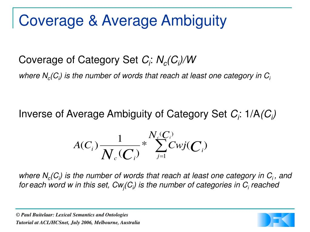 Coverage & Average Ambiguity